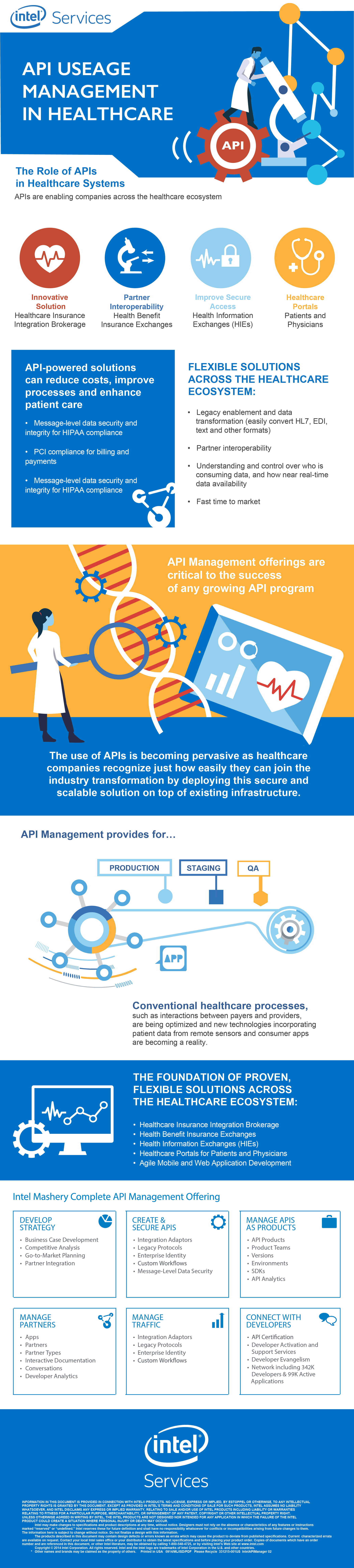 api-management-for-healthcare-02