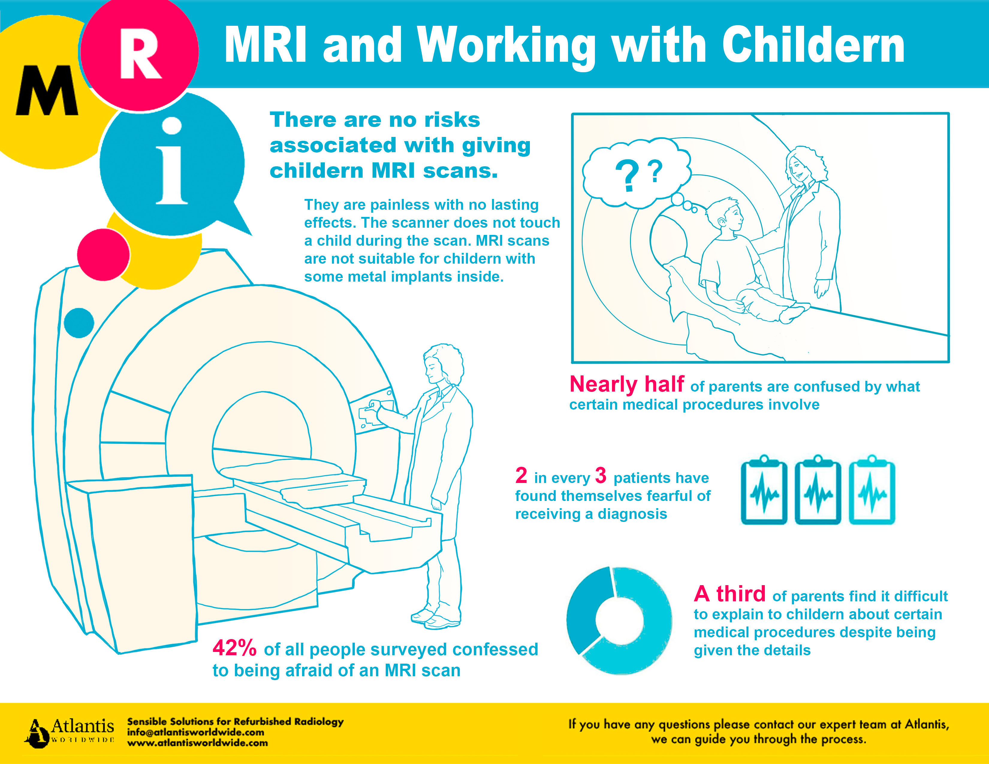 mri_-for_kids : Liz Pasekal Designs
